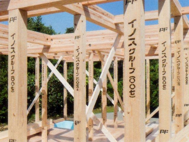 イノスの家 デジタルフレーム構造